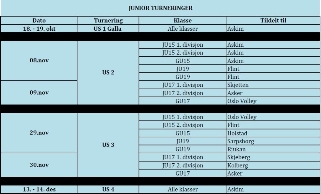 Junior_Turneringer_Høst