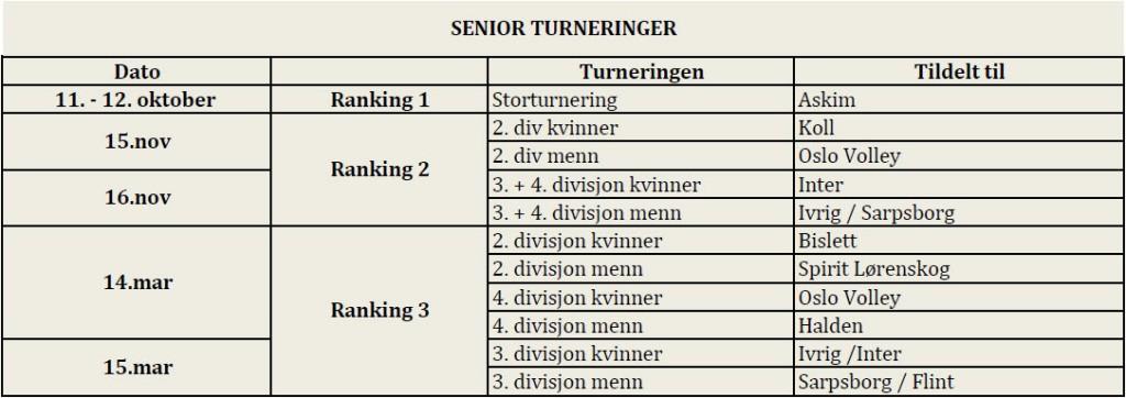 Senior_Turneringer