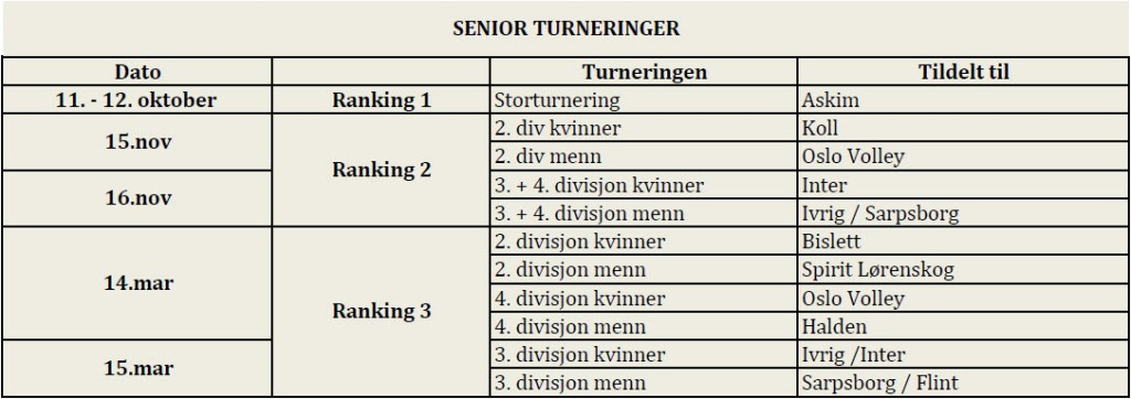 Senior_Turneringer