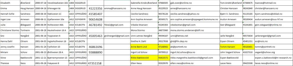 Liste_Stavanger