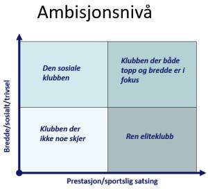 ambniva
